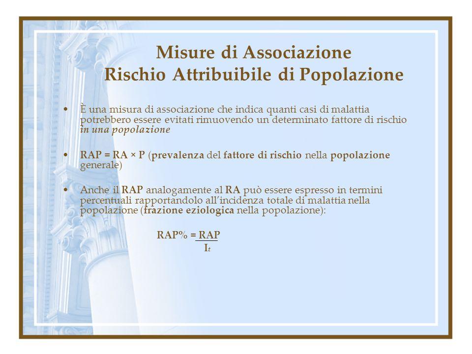 Misure di Associazione Rischio Attribuibile di Popolazione
