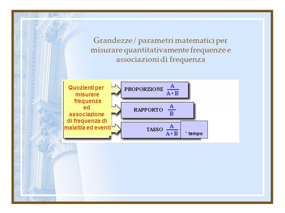Grandezze / parametri matematici per misurare quantitativamente frequenze e associazioni di frequenza