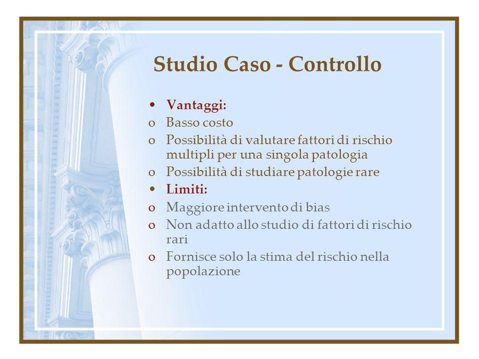 Studio Caso - Controllo