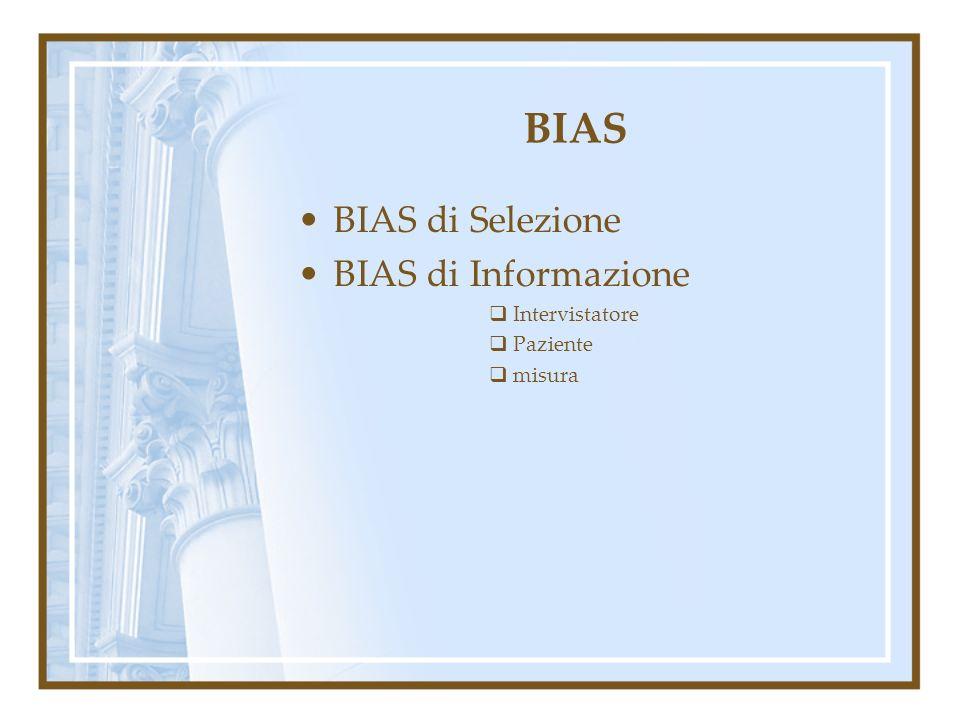 BIAS BIAS di Selezione BIAS di Informazione Intervistatore Paziente