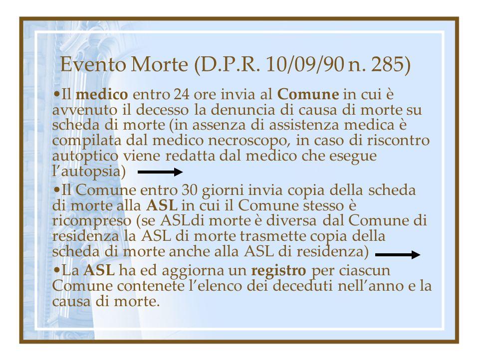 Evento Morte (D.P.R. 10/09/90 n. 285)