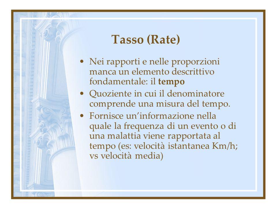 Tasso (Rate)Nei rapporti e nelle proporzioni manca un elemento descrittivo fondamentale: il tempo.