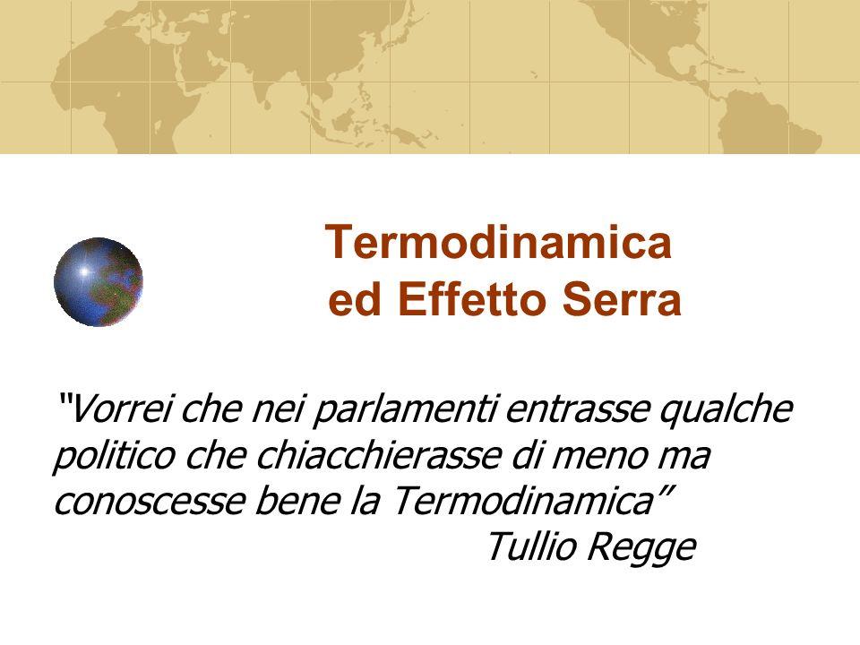 Termodinamica ed Effetto Serra