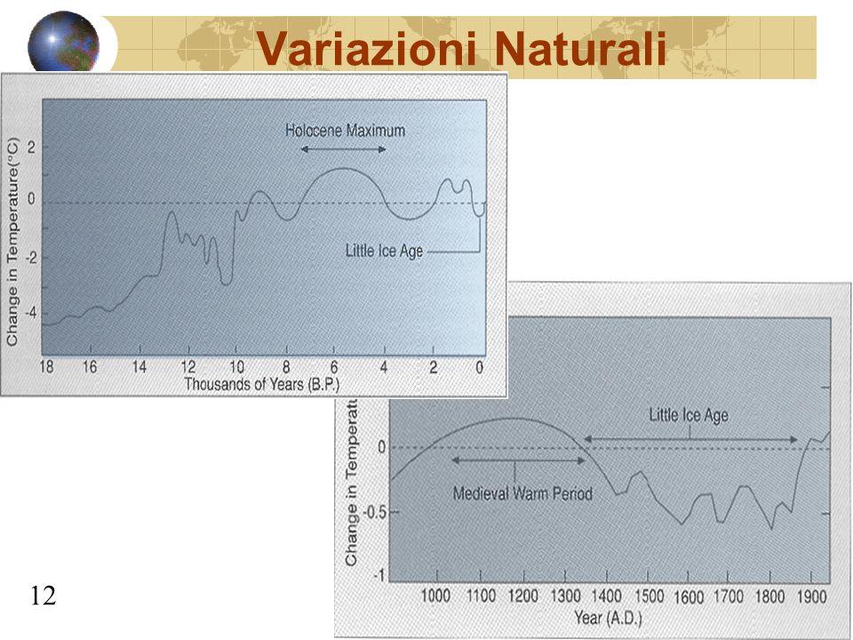 Variazioni Naturali 12