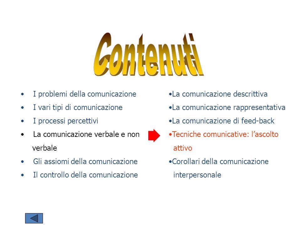 Contenuti I problemi della comunicazione I vari tipi di comunicazione