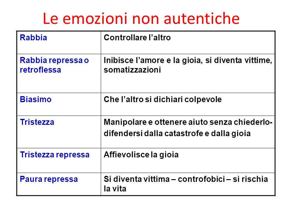 Le emozioni non autentiche