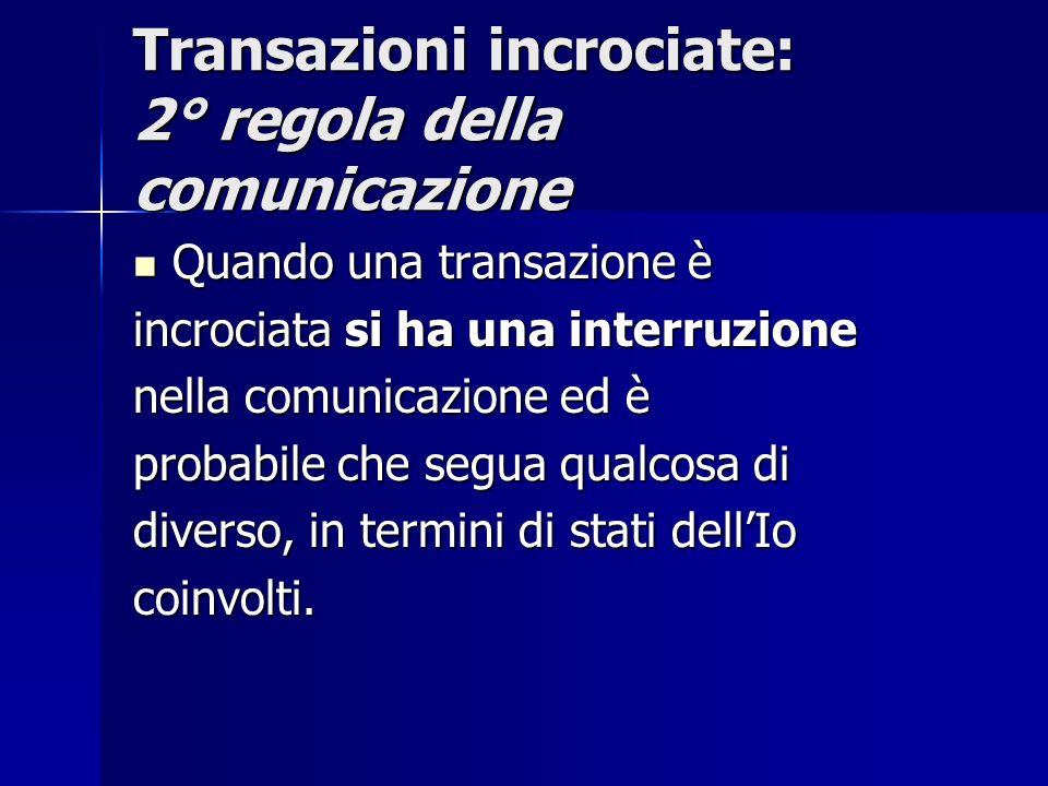 Transazioni incrociate: 2° regola della comunicazione
