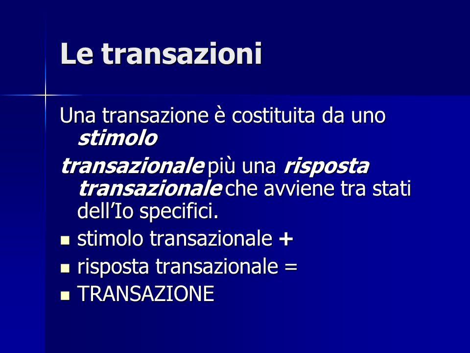 Le transazioni Una transazione è costituita da uno stimolo