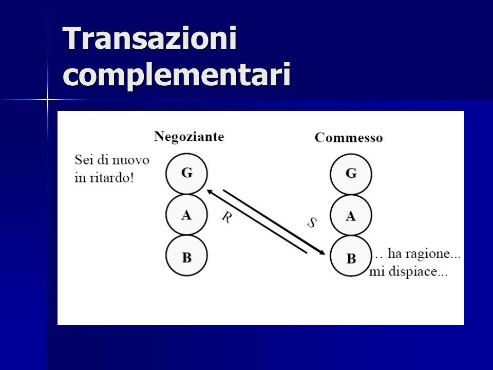 Transazioni complementari