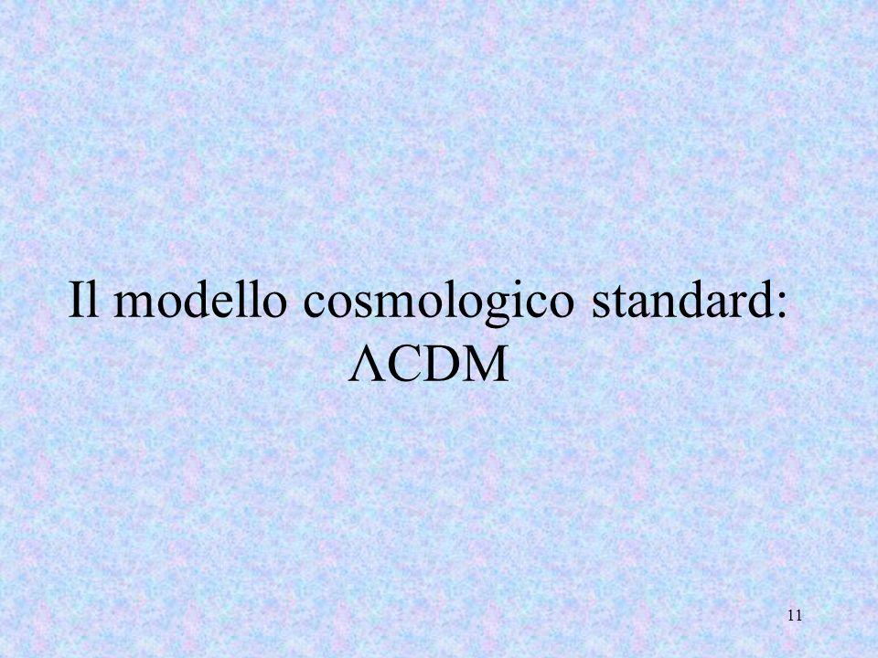 Il modello cosmologico standard: ΛCDM
