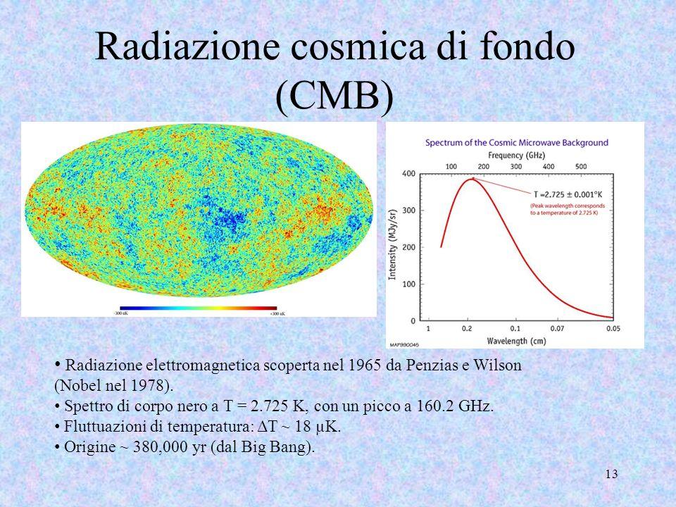 Radiazione cosmica di fondo (CMB)