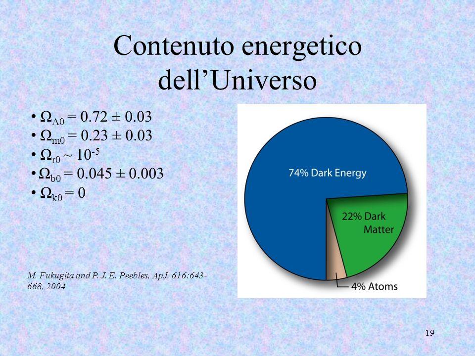 Contenuto energetico dell'Universo