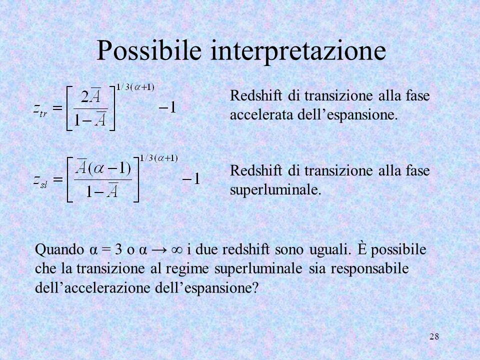 Possibile interpretazione