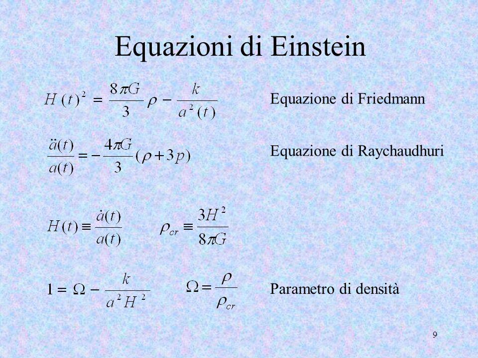 Equazioni di Einstein Equazione di Friedmann Equazione di Raychaudhuri