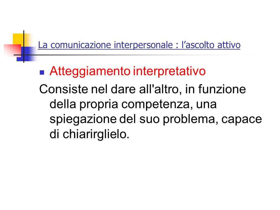La comunicazione interpersonale : l'ascolto attivo