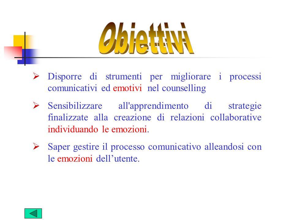 Obiettivi Disporre di strumenti per migliorare i processi comunicativi ed emotivi nel counselling.