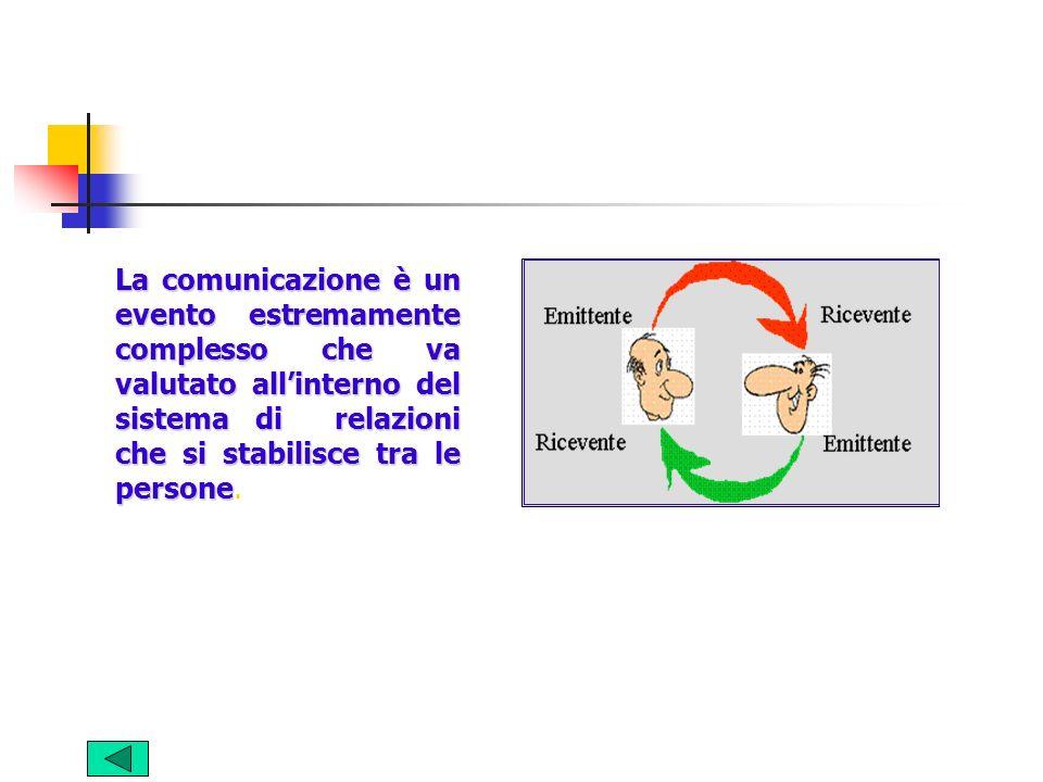 La comunicazione è un evento estremamente complesso che va valutato all'interno del sistema di relazioni che si stabilisce tra le persone.
