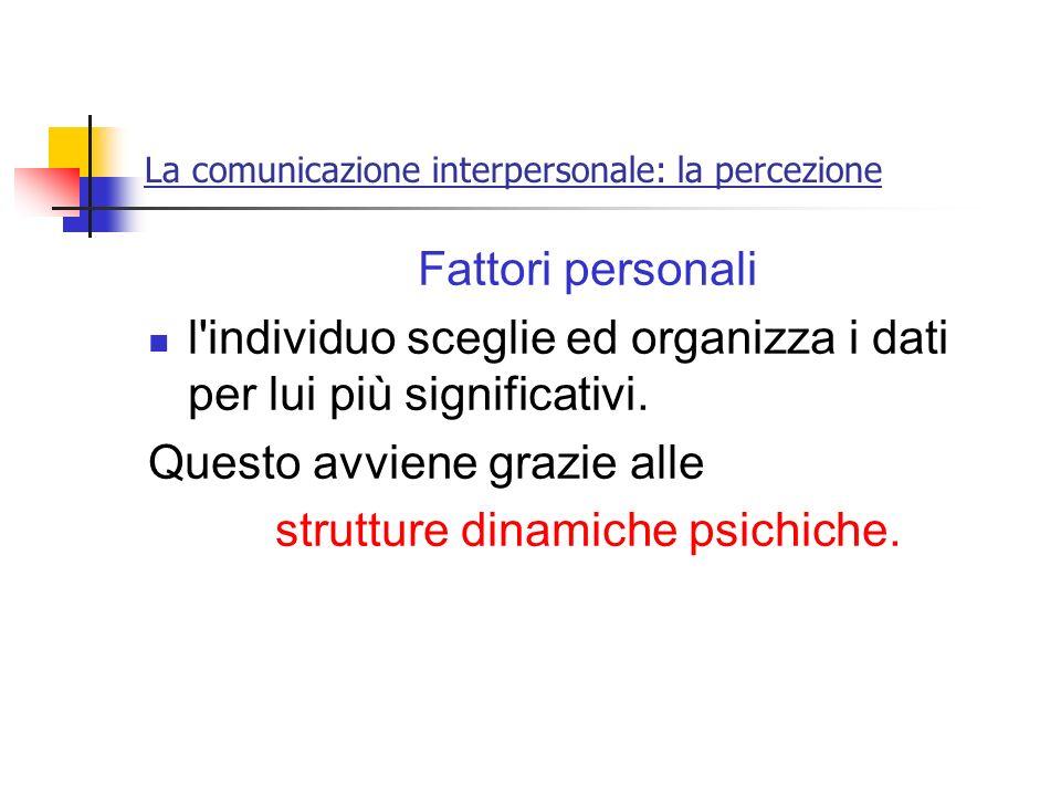 La comunicazione interpersonale: la percezione