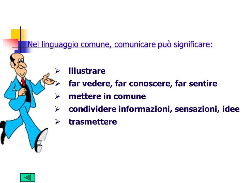 Nel linguaggio comune, comunicare può significare: