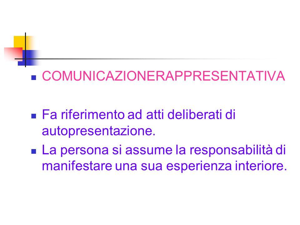 COMUNICAZIONERAPPRESENTATIVA