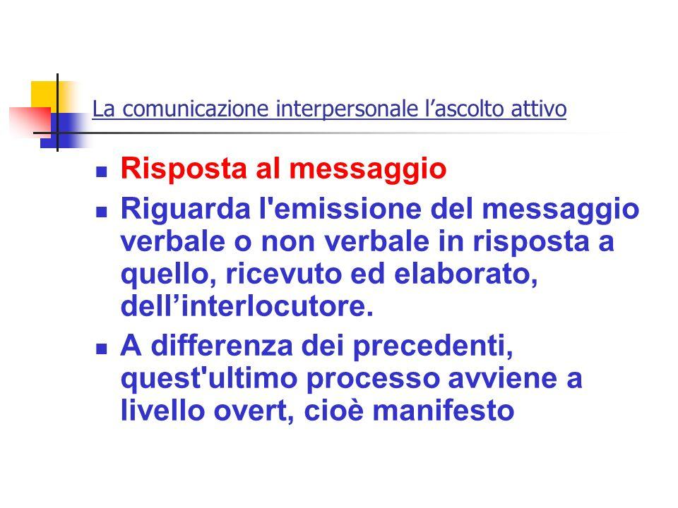 La comunicazione interpersonale l'ascolto attivo