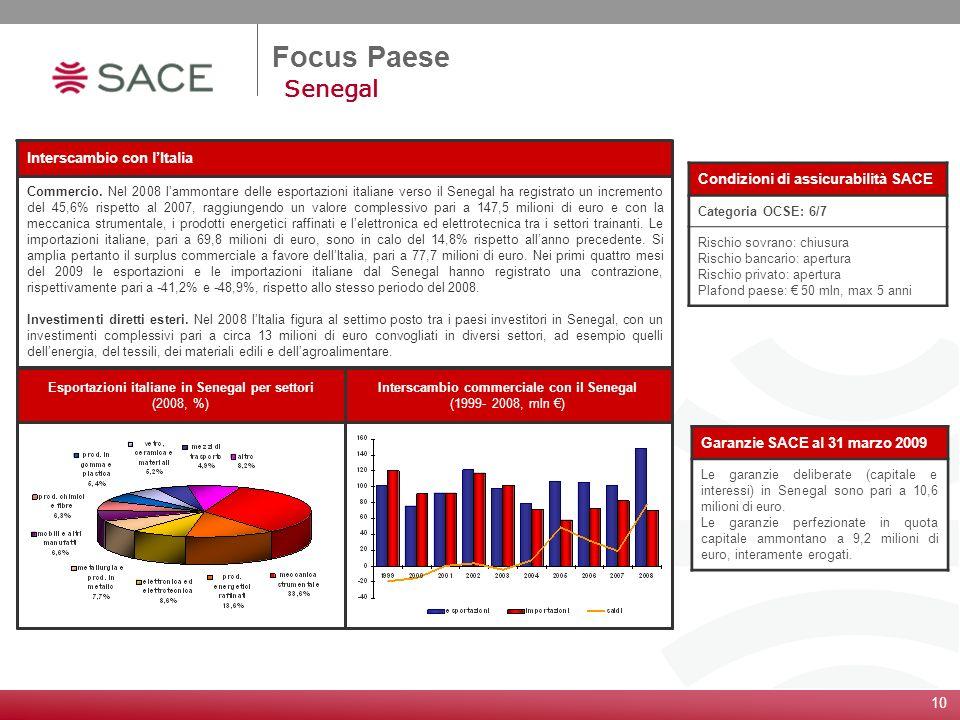 Focus Paese Senegal Condizioni di assicurabilità SACE