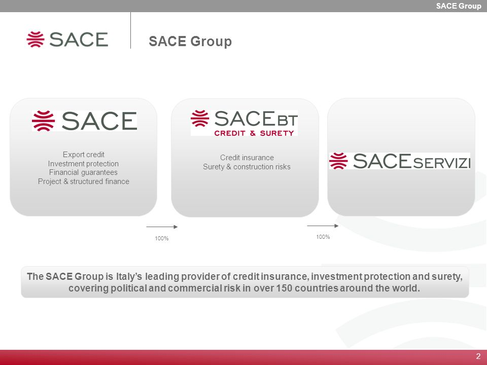 SACE Group SACE Group. Export credit. Investment protection. Financial guarantees. Project & structured finance.