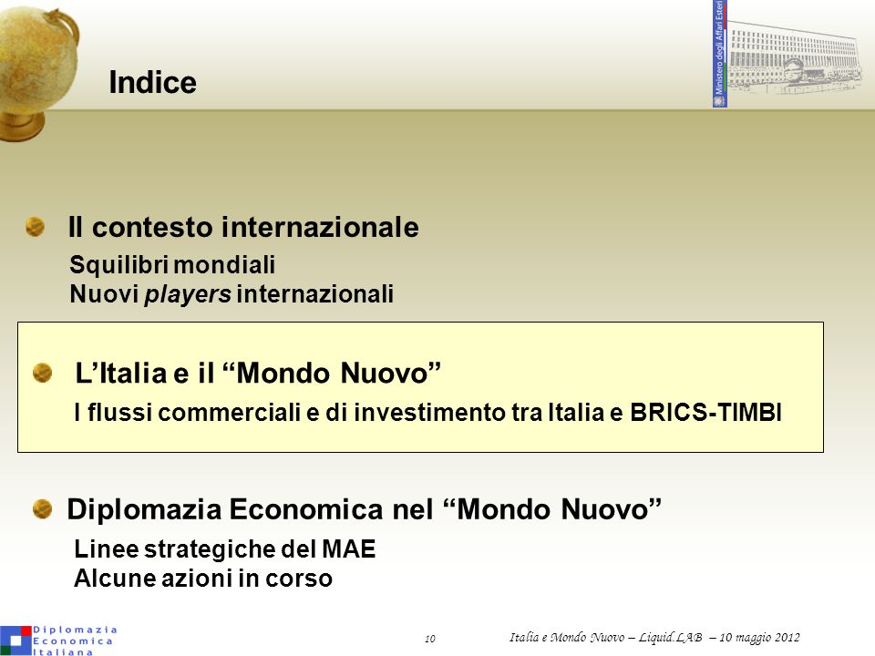 Indice Il contesto internazionale L'Italia e il Mondo Nuovo