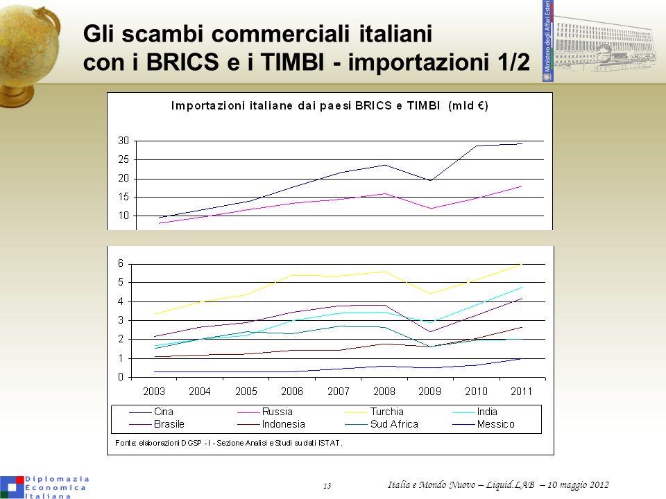 Gli scambi commerciali italiani con i BRICS e i TIMBI - importazioni 1/2