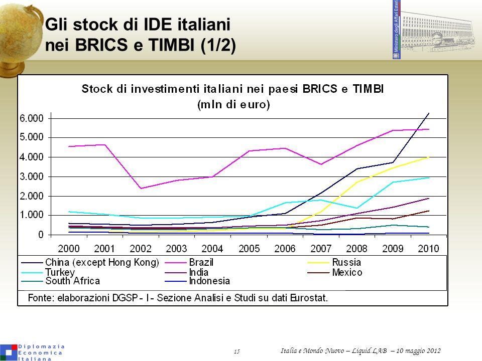 Gli stock di IDE italiani nei BRICS e TIMBI (1/2)
