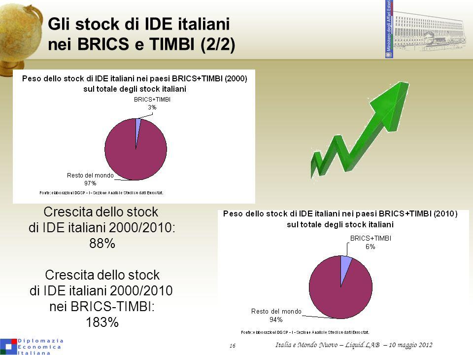Gli stock di IDE italiani nei BRICS e TIMBI (2/2)