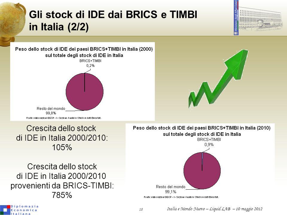 Gli stock di IDE dai BRICS e TIMBI in Italia (2/2)