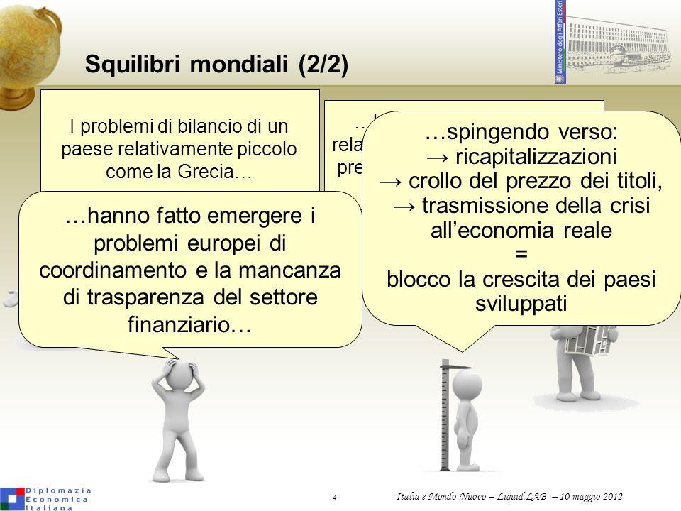 Squilibri mondiali (2/2)
