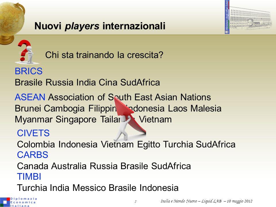 Nuovi players internazionali