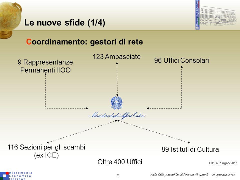 Le nuove sfide (1/4) Coordinamento: gestori di rete 123 Ambasciate