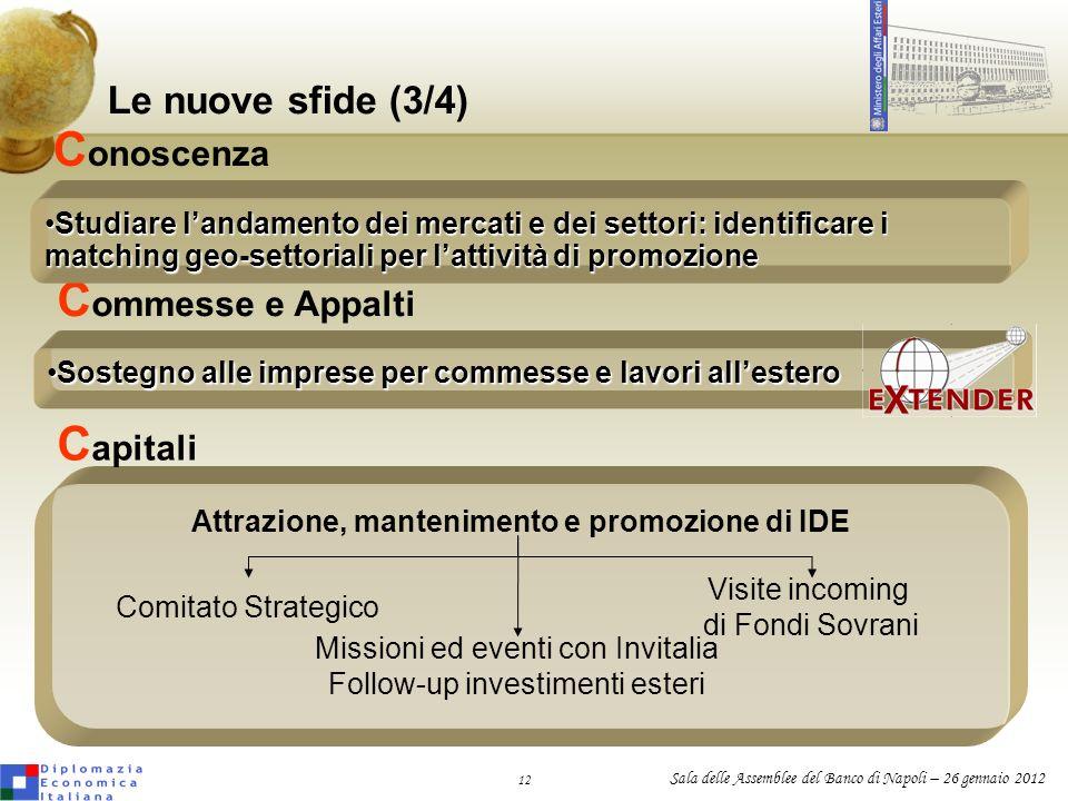 Attrazione, mantenimento e promozione di IDE