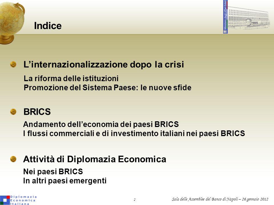 Indice L'internazionalizzazione dopo la crisi BRICS