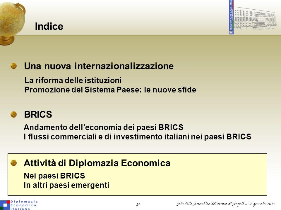 Indice Una nuova internazionalizzazione BRICS