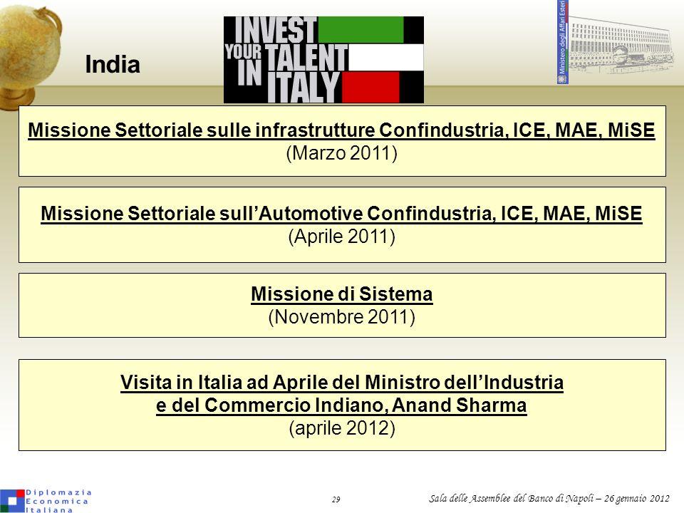 India Missione Settoriale sulle infrastrutture Confindustria, ICE, MAE, MiSE. (Marzo 2011)