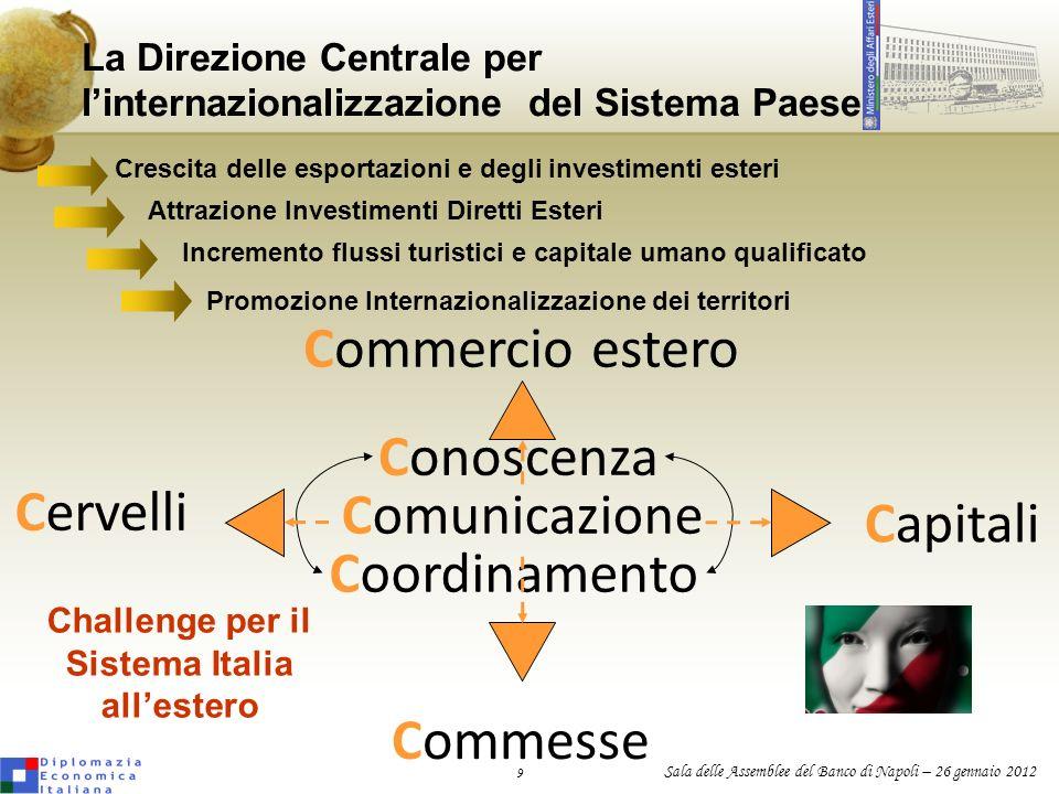 La Direzione Centrale per l'internazionalizzazione del Sistema Paese