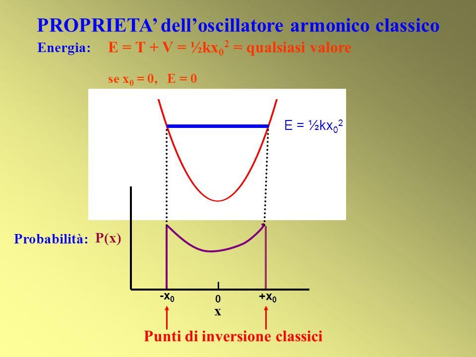 PROPRIETA' dell'oscillatore armonico classico