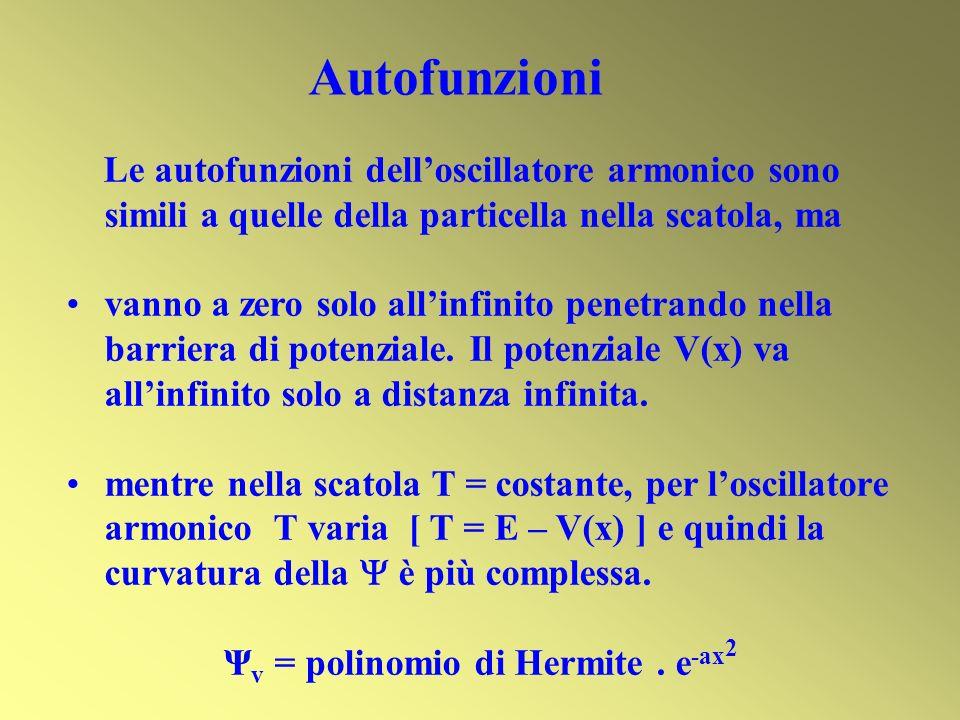 Ψv = polinomio di Hermite . e-ax2