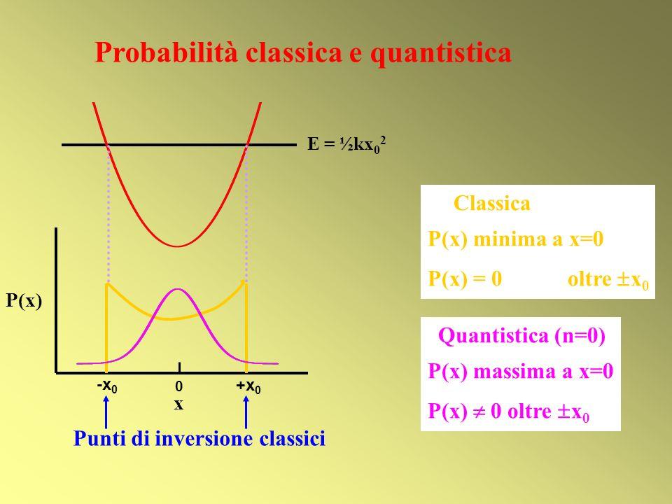 Probabilità classica e quantistica