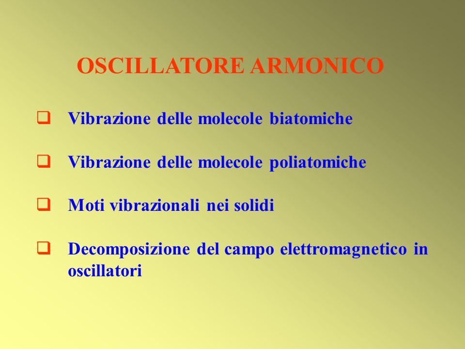 OSCILLATORE ARMONICO Vibrazione delle molecole biatomiche