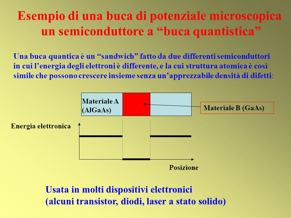 Esempio di una buca di potenziale microscopica un semiconduttore a buca quantistica