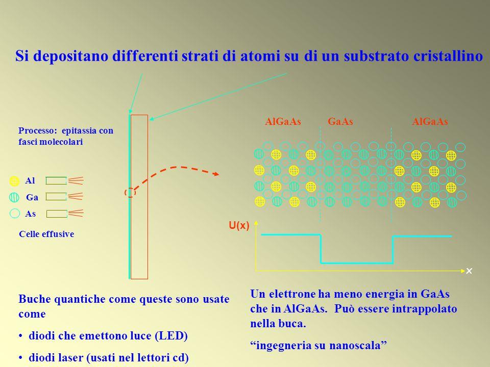 Si depositano differenti strati di atomi su di un substrato cristallino
