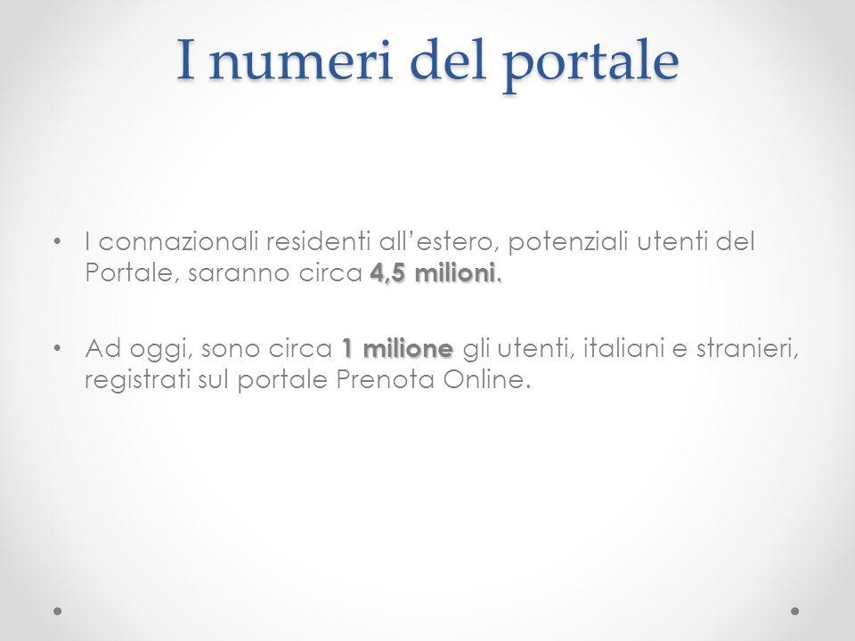 I numeri del portale I connazionali residenti all'estero, potenziali utenti del Portale, saranno circa 4,5 milioni.