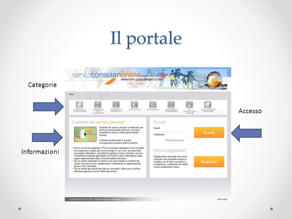 Il portale Categorie Accesso Informazioni