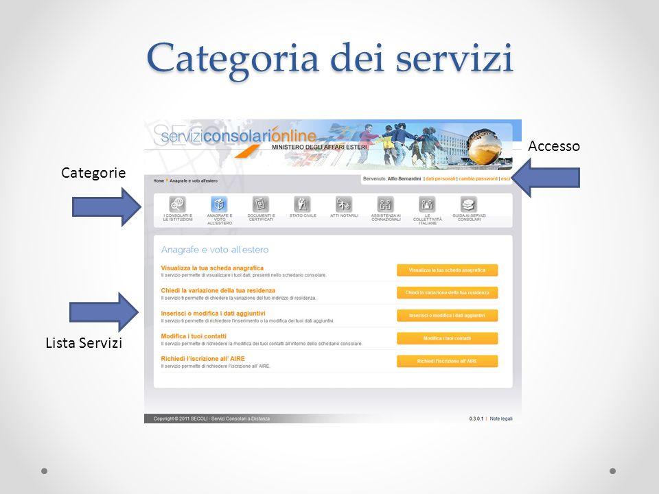 Categoria dei servizi Accesso Categorie Lista Servizi