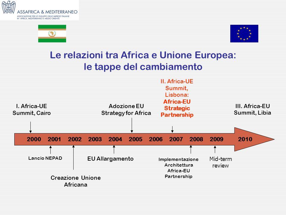 Le relazioni tra Africa e Unione Europea: le tappe del cambiamento